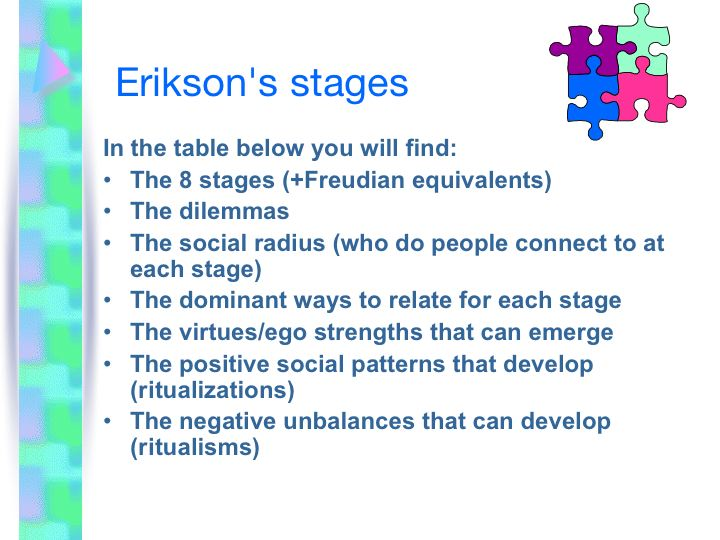 erik eriksons stages of development Free essay: erik erikson is an ego psychologist according to erikson, a child growing environment is very important and as it provides growth environment.